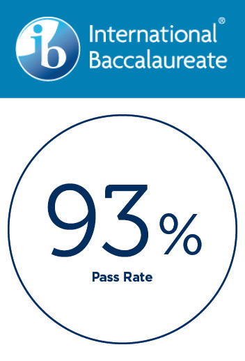 Saint Kentigern Senior College IB Pass Rate.jpg