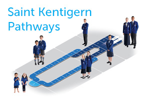 Saint-Kentigern-Pathways-290x200.jpg
